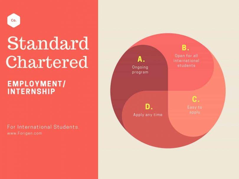 Standard Chartered bank job